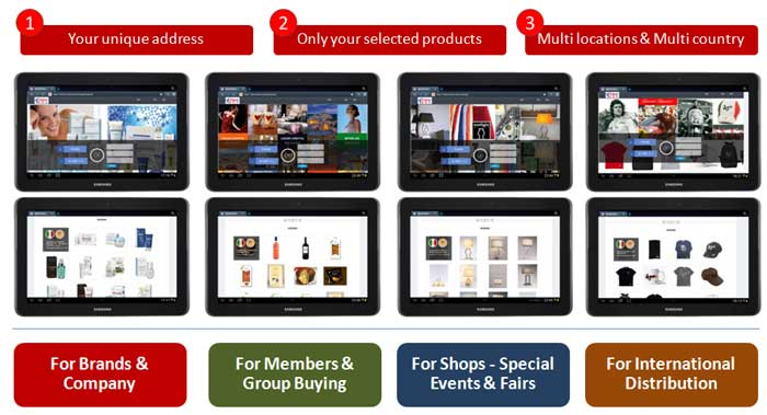 1DUTE VIP CLUB Multi Brand Channels