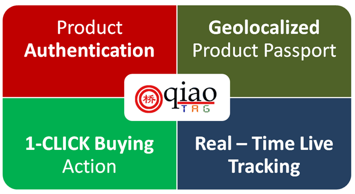 Qiao Tag Smart Tags / Authenticity system